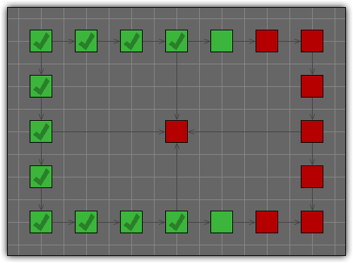Screenshot for Creating Level Selection Screens in Multimedia Fusion 2 and Clickteam Fusion